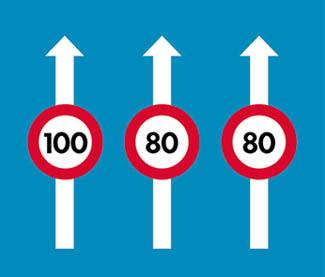 Ανώτατα όρια ταχυτήτων ανά λωρίδα κυκλοφορίας.