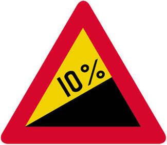Επικίνδυνη ανωφέρεια (με κλίση όπως η αναγραφόμενη στην πινακίδα).