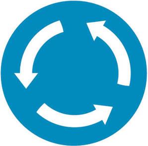 Κυκλική υποχρεωτική διαδρομή.